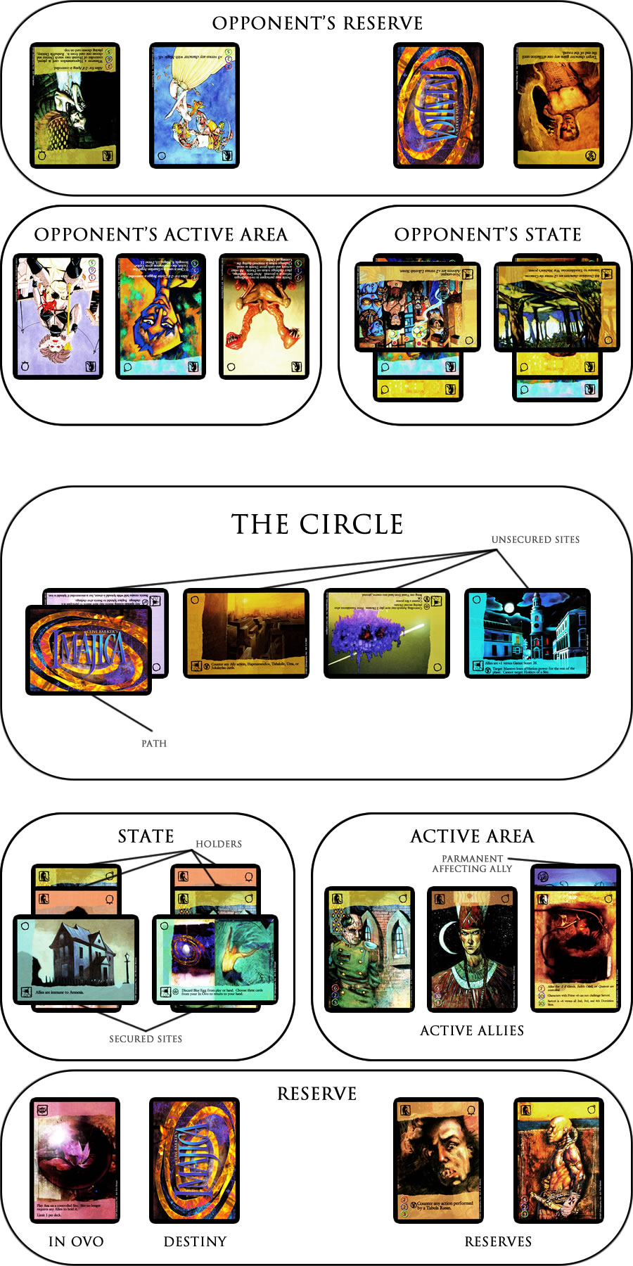 Two-Player Game Layout